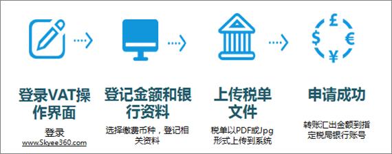 VAT注冊.png