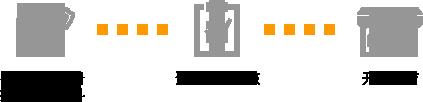 亚马逊全球开店线上自注册流程