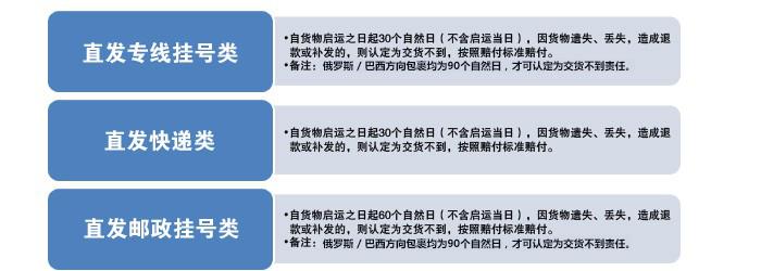 出口易保险服务介绍