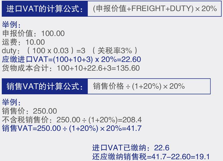 VAT计算举例